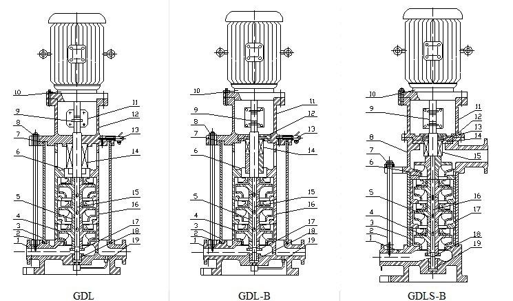 gdl立式多级离心泵结构图